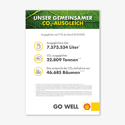 Shell: NBS Kampagne aufgabe